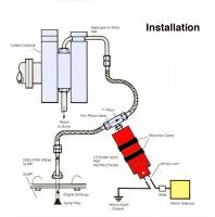 TurboSafe соленоид гидравлический 12-24V